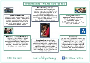 Breastfeeding Together Summary